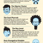 The Beards of Ministry: A Field Guide for Pastoral Facial Hair