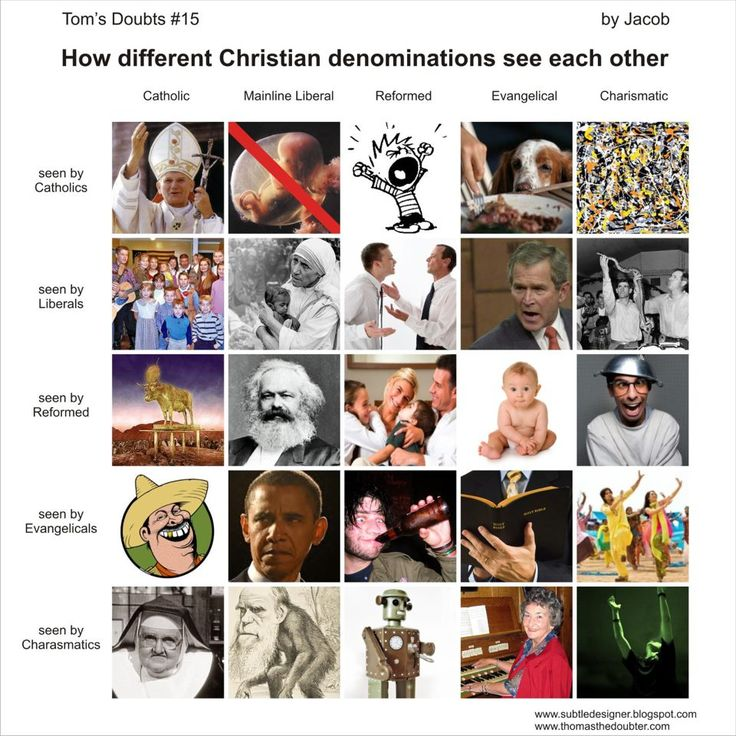 different-denominations